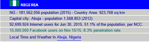 nigeria-internet-users