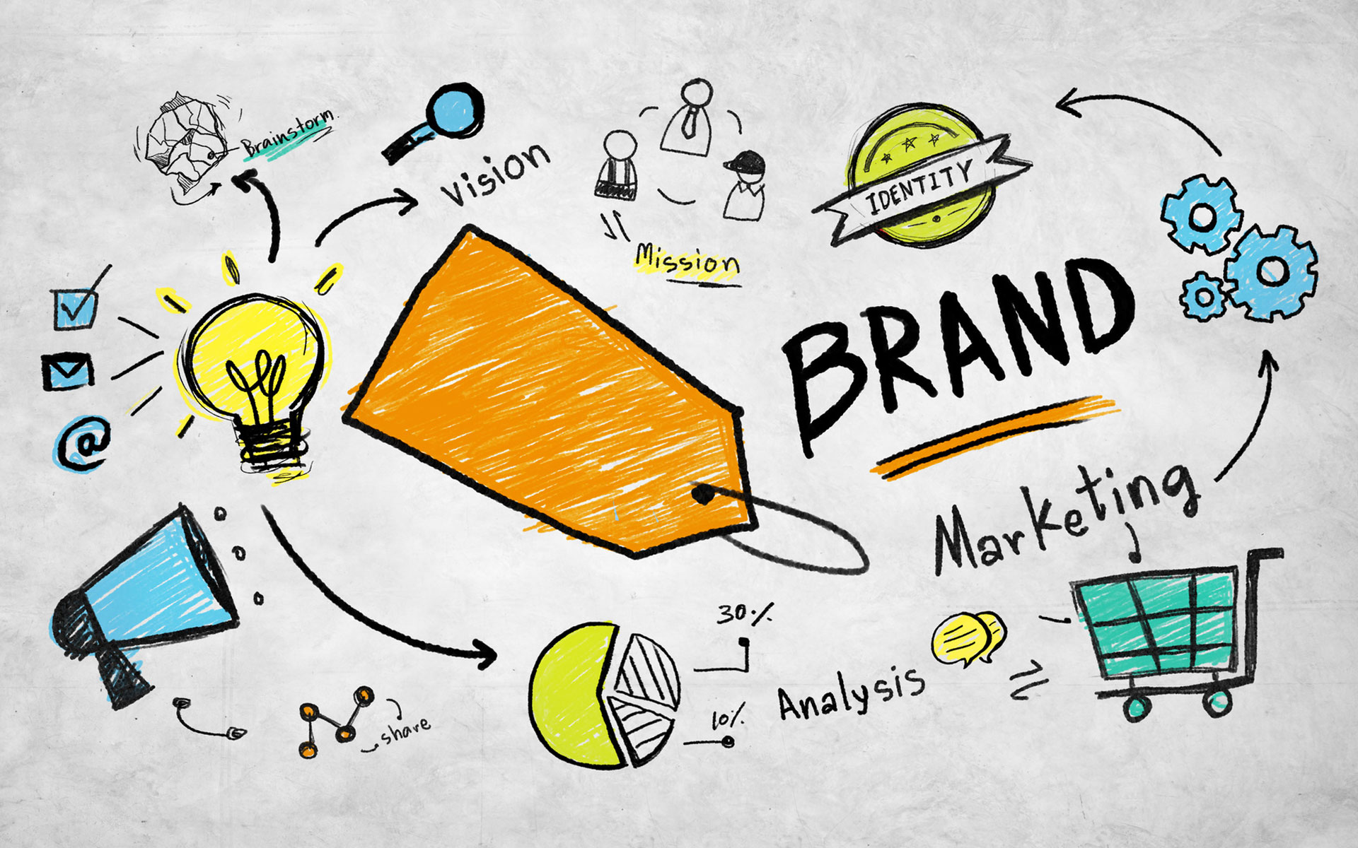 Starting a New Business? 10 Powerful Branding Tips for Success